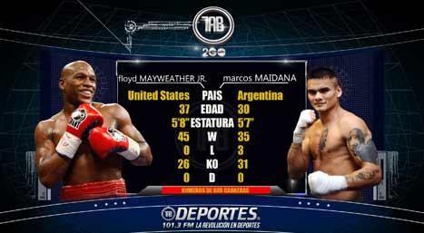 mayweather-vs-maidana10