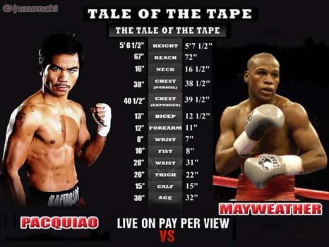 manny-pacquiao-vs-mayweather