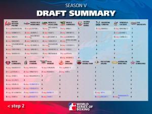 WSB_Resultados_Draft