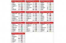 Ranking individual WSB