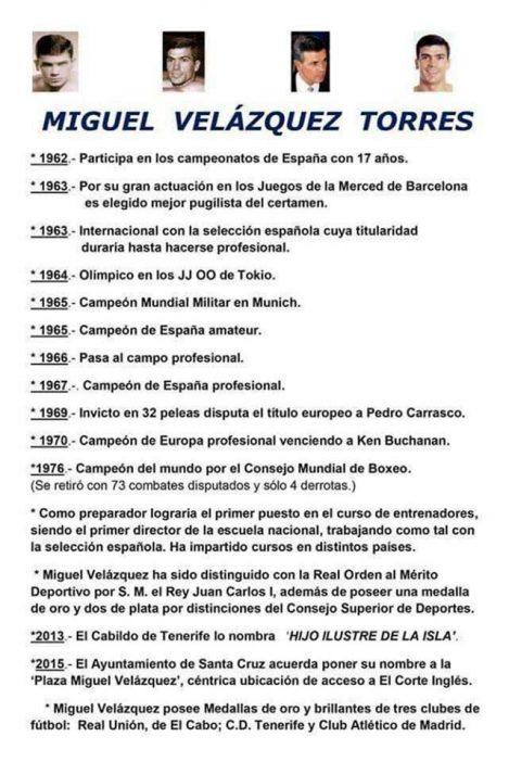 Palmarés-Miguel-Velázquez