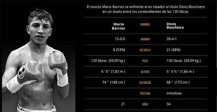 Mario Barrios