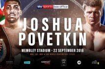 Joshua vs Povetkin