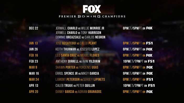 Retransmisiones de Premier Boxing Champions en FOX