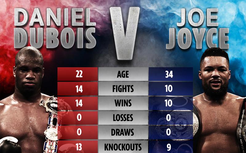 Daniel Dubois vs Joe Joyce